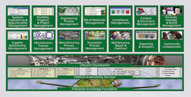 Teamcenter Siemens Plm Software Ayoka Made In Usa
